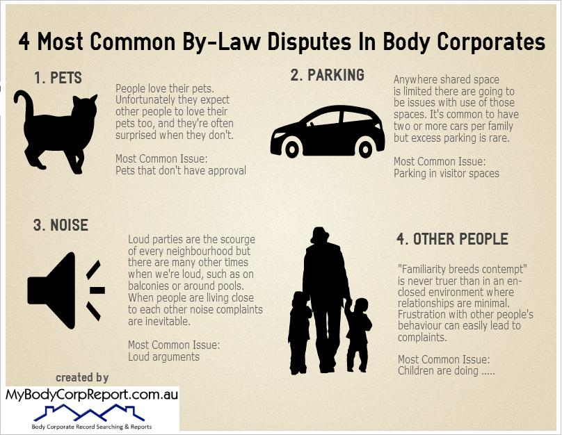 body corporate disputes