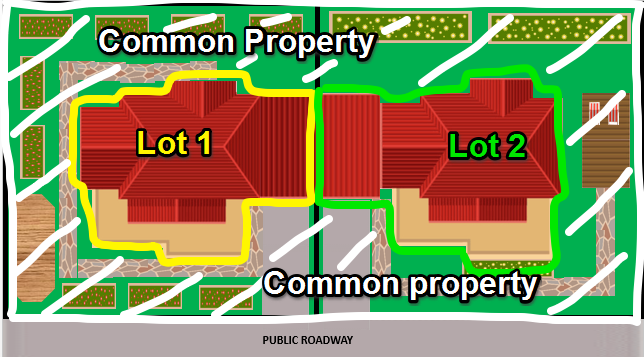 Common property of duplex registered as BFP
