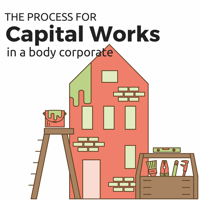 capital works in a body corporate
